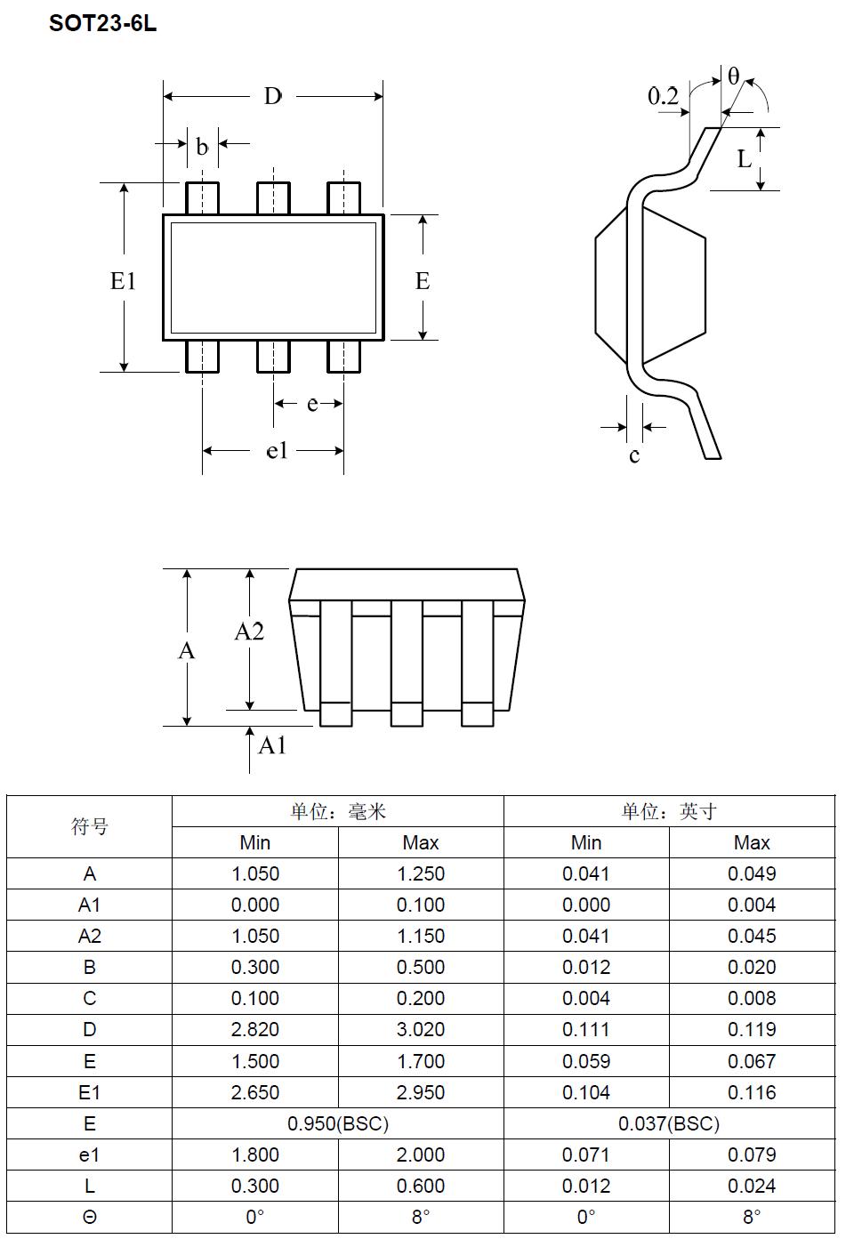 产品详情   典型电路 相关文档 an21026 基于单颗cp212x实现tft模组