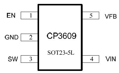 cp3609- 5v 2a 同步降压型稳压器(buck)