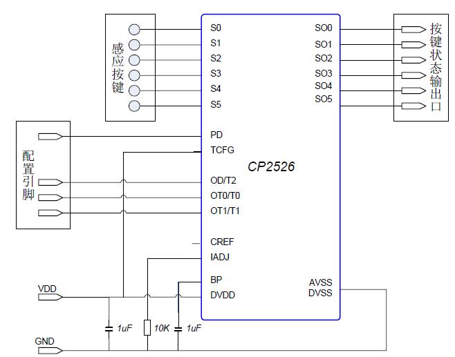 cp2526- 六路电容性触摸检测芯片_电容式触摸检测驱动
